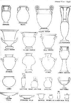 Art History 2010 » Greek Pottery